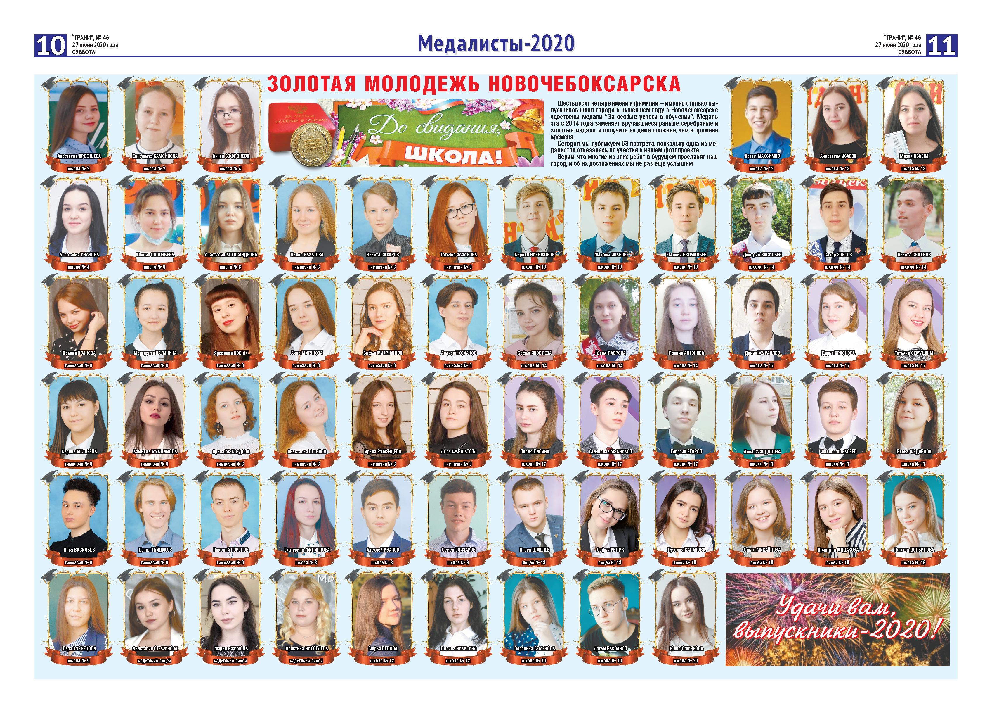 Медалисты Новочебоксарска