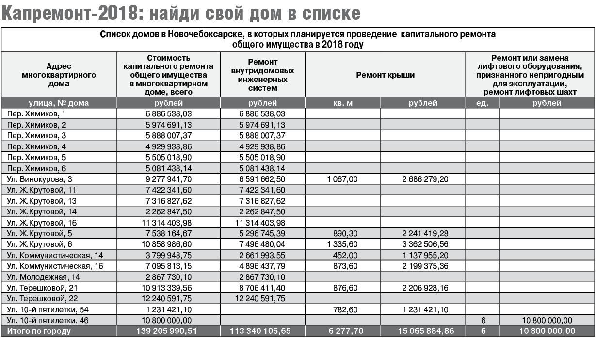 Красноярске в где кровельные материалы купить