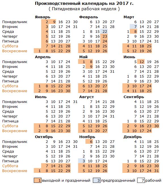 Производственный календарь 2017 скачать в pdf