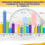Инфографика Госслужбы Чувашии по конкурентной политике и тарифам