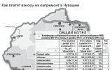 Новости: Взносы на капремонт:  как получить компенсацию - новости Чебоксары, Чувашия