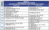 Новости: Пройдусь по Винокурова и загляну в дворы - новости Чебоксары, Чувашия