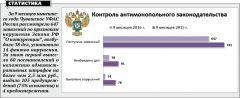 Вячеслав Борисов: Борьба с монополиями – вот что важно