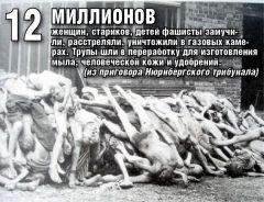 Концлагерь Дахау. Фото с сайта www.pomnivoinu.ruСуд над нацистами Бессмертный полк