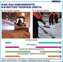 2018-02-03-05.jpgСнежные контрасты уборка дорог от снега