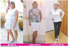 Светлана ИлларионоваОльга КАРПОВА: Какие диеты?! Я даже сладкое не запрещаю Эффективное снижение веса Ольга Карпова