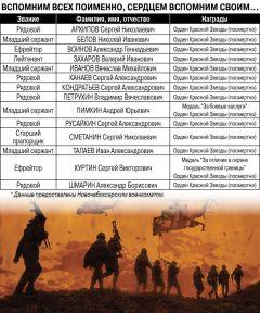 2018-02-14-04.jpgНа правах победителей смерти Ветеран Афганистана