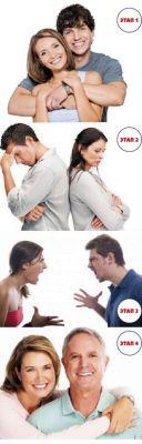 История настоящей любви Семейные тайны