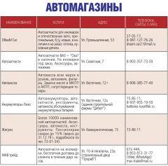 АВТОМАГАЗИНЫАвтосалоны, автомагазины и автошколы Новочебоксарска автошколы автосалоны Автозапчасти