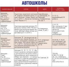 АВТОШКОЛЫАвтосалоны, автомагазины и автошколы Новочебоксарска автошколы автосалоны Автозапчасти