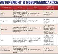 АВТОРЕМОНТ В НОВОЧЕБОКСАРСКЕАвтосалоны, автомагазины и автошколы Новочебоксарска автошколы автосалоны Автозапчасти