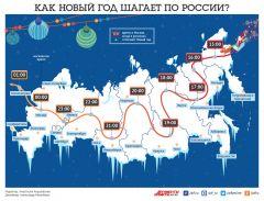 Новый год шагает по России. Инфографика Новый год-2018