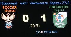 65381_b12839690291058362312.jpgСтаршие провалили старт, младшие финиш Футбол Евро-2012