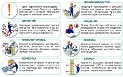 """Основные проблемы, решаемые """"бережливым"""" путемБережливое производство –  бережливое мышление Химпром"""