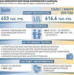 "Маткапитал: проще и быстрее ""Грани"" — партнер ""РГ"" маткапитал"