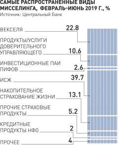 Вклад в прибыль, или Как не промахнуться с банком Личные финансы