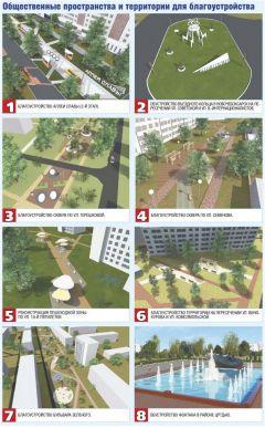 Общественные пространства и территории для благоустройстваГолосуй за красоту и комфорт Реализация нацпроектов