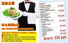 Оливьеды. Почем обойдется российским семьям самый популярный новогодний салат индекс оливье