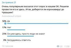 """Опрос в Телеграм-канале @zagranju_21В Телеграм-канале """"Грани"""" появилась возможность комментирования Цифровая Чувашия Телеграм-канал @zagranju_21 #ГраниВсегдаСТобой"""