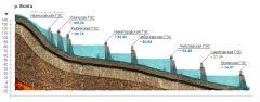 Чебоксарская ГЭС готовится к половодью  МЧС Чувашии