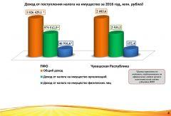 Slaidy_k_Assotsiatsii_4.jpgНалоговый переход Налоги