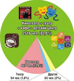 "atal.jpg""Атăл"" обещает вернуться Кинотеатр Атал"