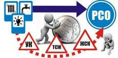 Инфографика Владимира ЛИСИЦЫНАПрямые договоры избавят от долгов? Приемная ЖКХ
