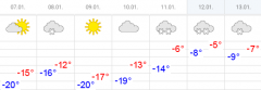 Прогноз погоды на неделюАномальные холода добрались до Чувашии погода в Чувашии