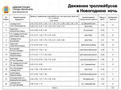 В новогоднюю ночь автобусы и троллейбусы в Чебоксарах будут работать до 3:00 утра Новый год - 2020