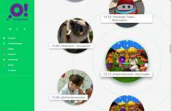 Детский познавательный телеканал «О!» начал вещание в «Интерактивном ТВ» от «Ростелекома» Филиал в Чувашской Республике ПАО «Ростелеком»