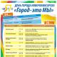 Программа Дня города Новочебоксарска