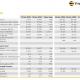ПАО «ВымпелКом» объявляет финансовые и операционные результаты за четвертый квартал 2015 года
